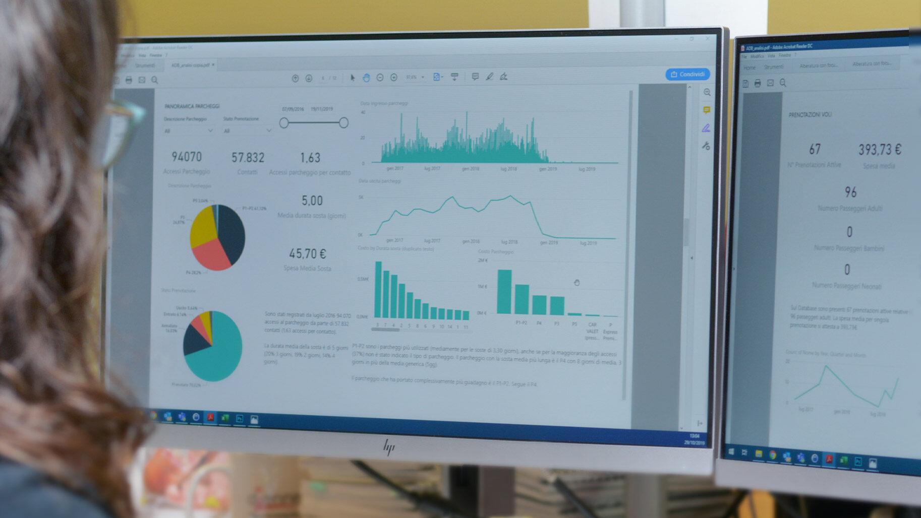 Reportistica KPI